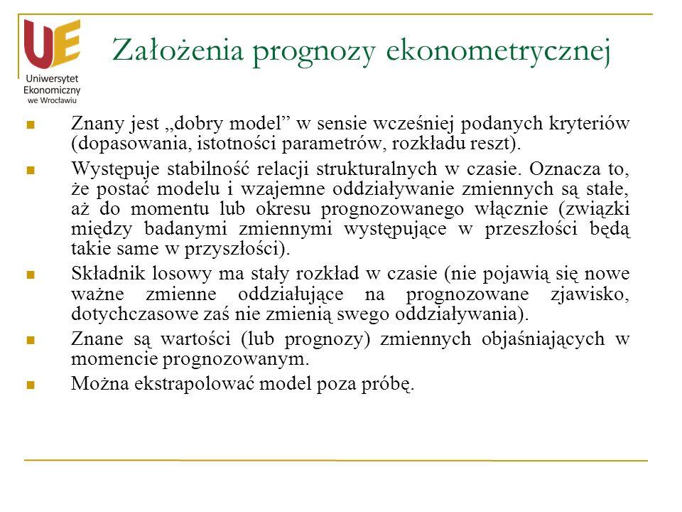 Założenia prognozy ekonometrycznej