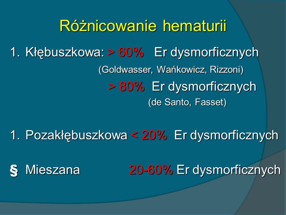 Różnicowanie hematurii