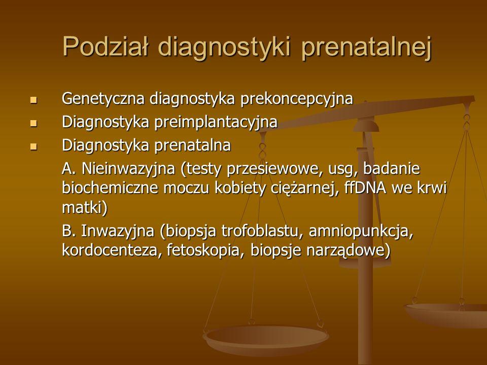 Podział diagnostyki prenatalnej