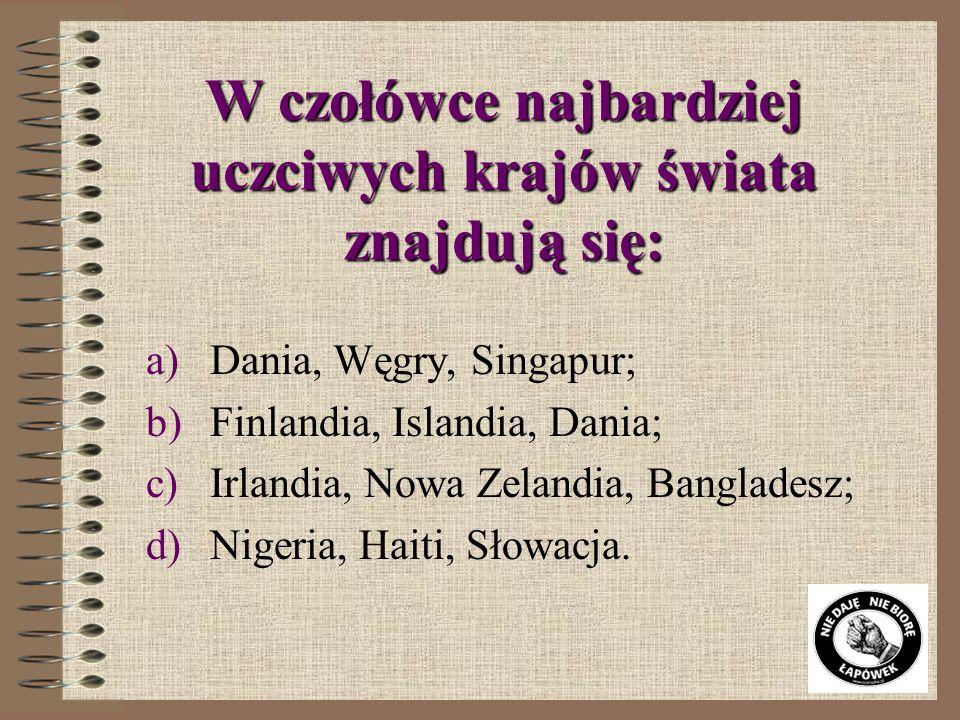 W czołówce najbardziej uczciwych krajów świata znajdują się: