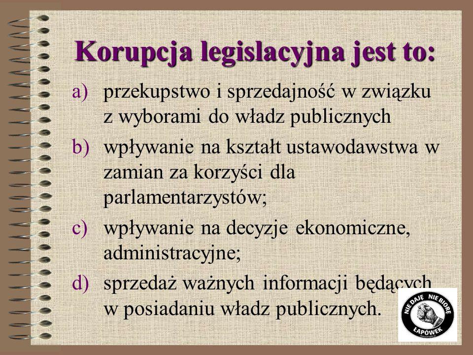 Korupcja legislacyjna jest to: