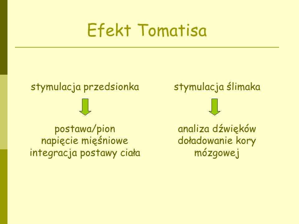 Efekt Tomatisa stymulacja przedsionka postawa/pion napięcie mięśniowe