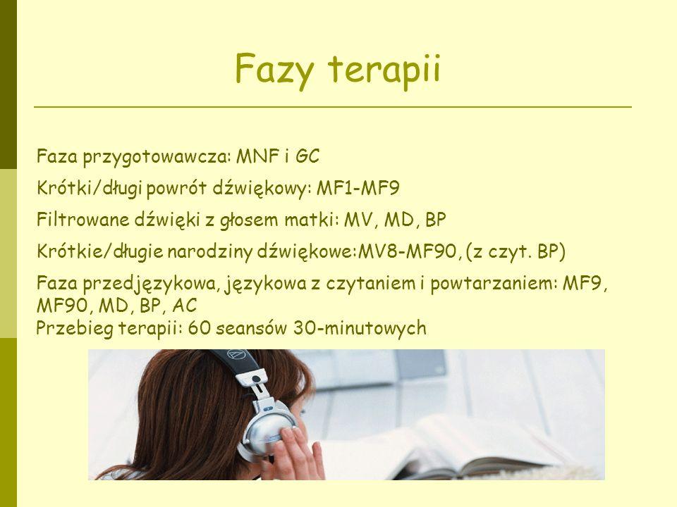 Fazy terapii Faza przygotowawcza: MNF i GC