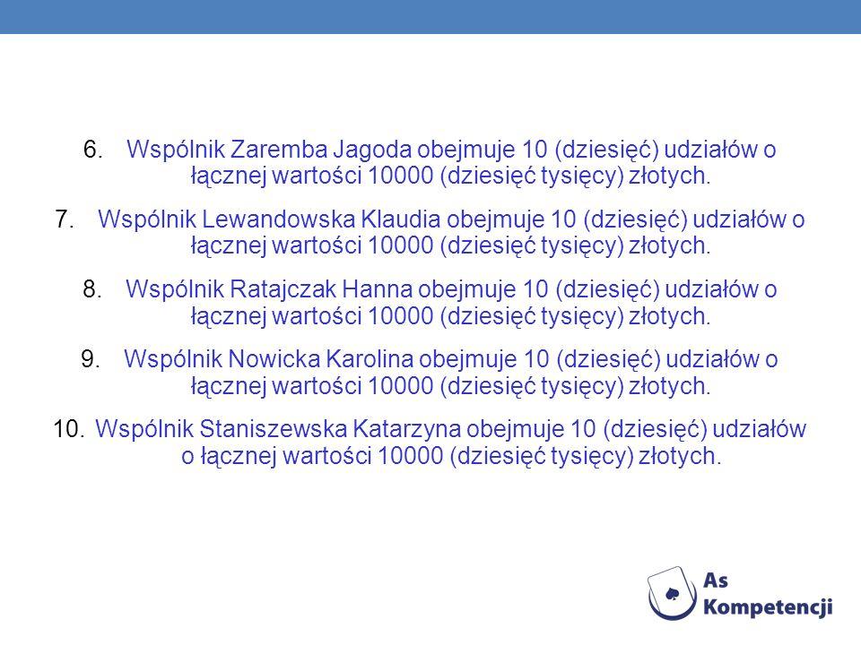 Wspólnik Zaremba Jagoda obejmuje 10 (dziesięć) udziałów o łącznej wartości 10000 (dziesięć tysięcy) złotych.