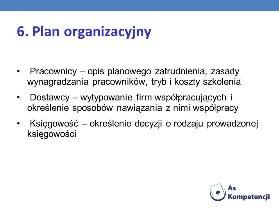 6. Plan organizacyjny Pracownicy – opis planowego zatrudnienia, zasady wynagradzania pracowników, tryb i koszty szkolenia.