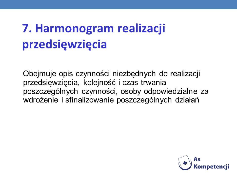 7. Harmonogram realizacji przedsięwzięcia