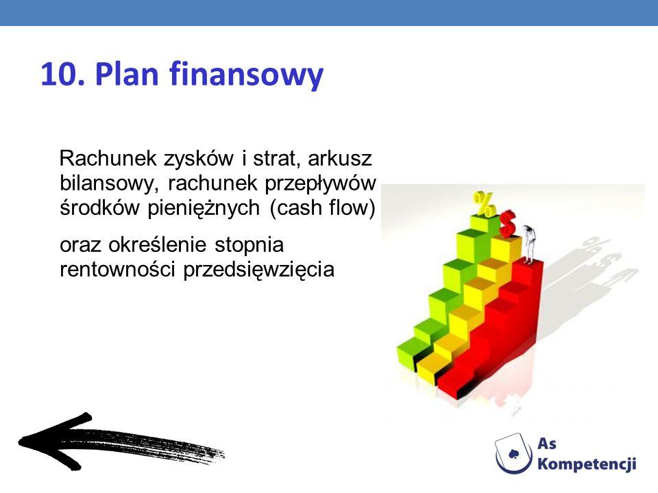 10. Plan finansowy