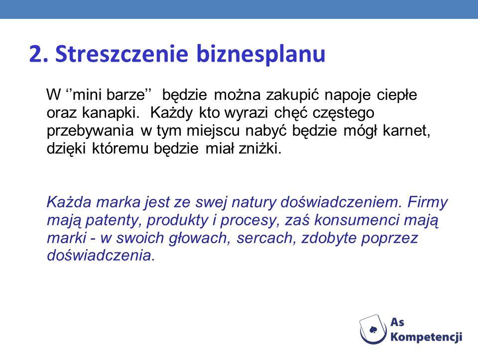 2. Streszczenie biznesplanu