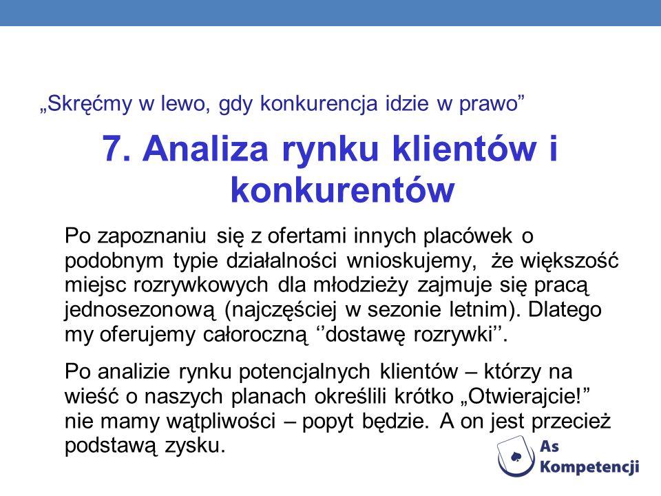 7. Analiza rynku klientów i konkurentów