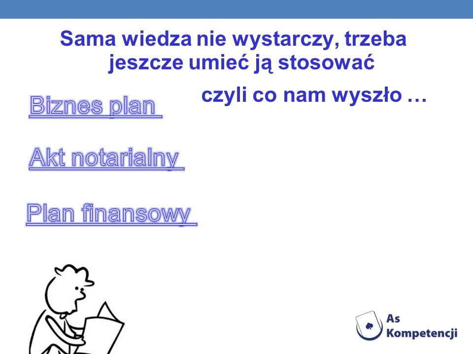 Biznes plan Akt notarialny Plan finansowy