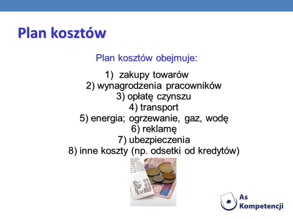 Plan kosztów obejmuje: