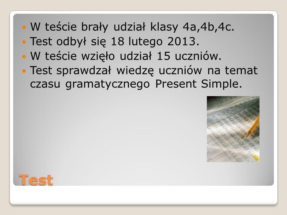 Test W teście brały udział klasy 4a,4b,4c.