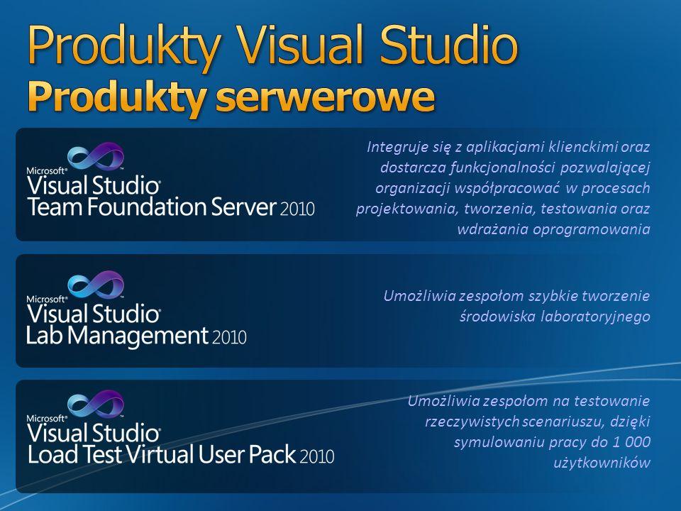 Produkty Visual Studio Produkty serwerowe