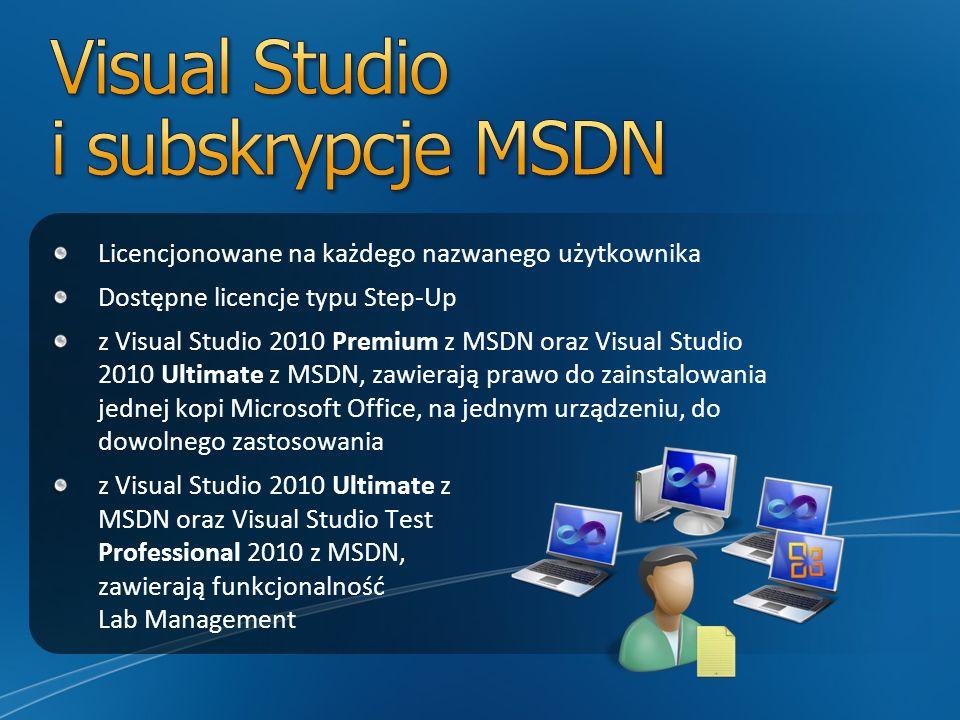 Visual Studio i subskrypcje MSDN
