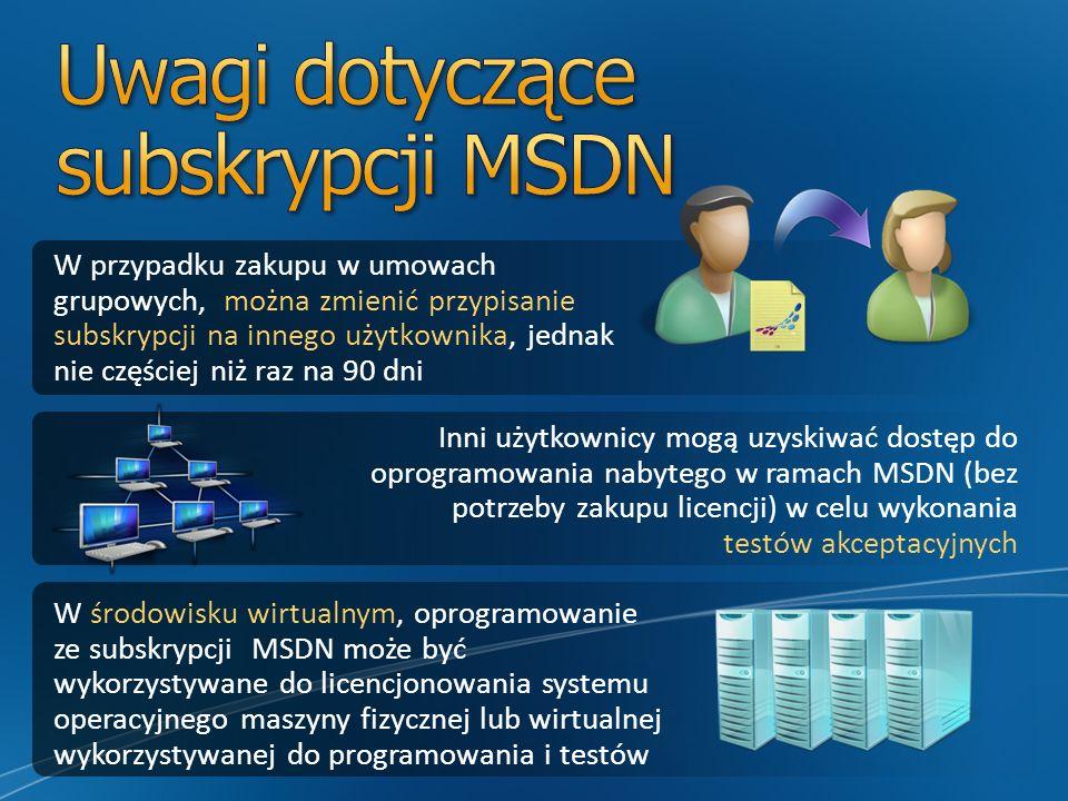 Uwagi dotyczące subskrypcji MSDN