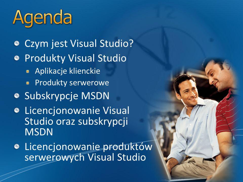 Agenda Czym jest Visual Studio Produkty Visual Studio