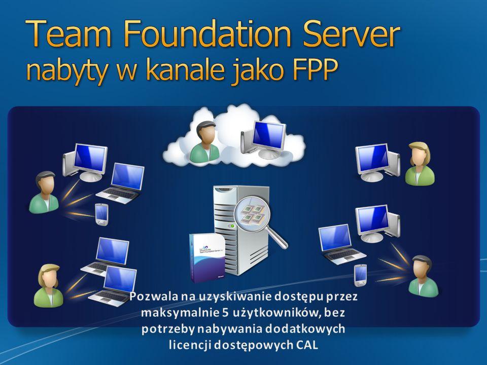 Team Foundation Server nabyty w kanale jako FPP