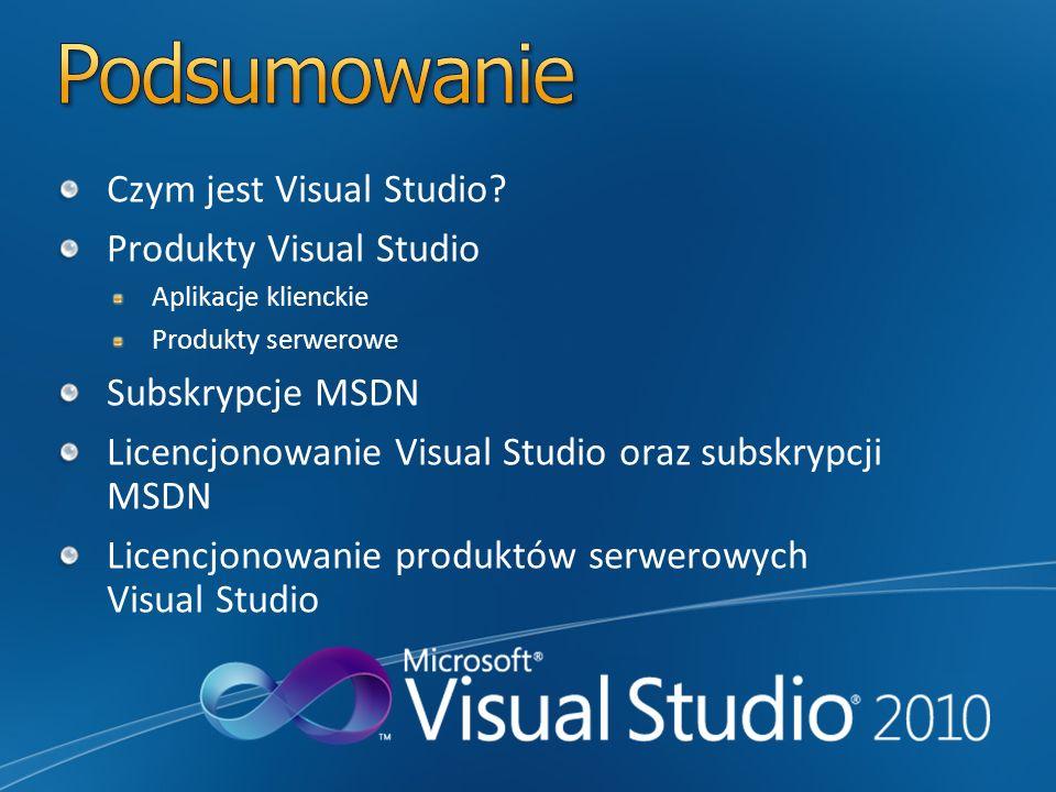 Podsumowanie Czym jest Visual Studio Produkty Visual Studio