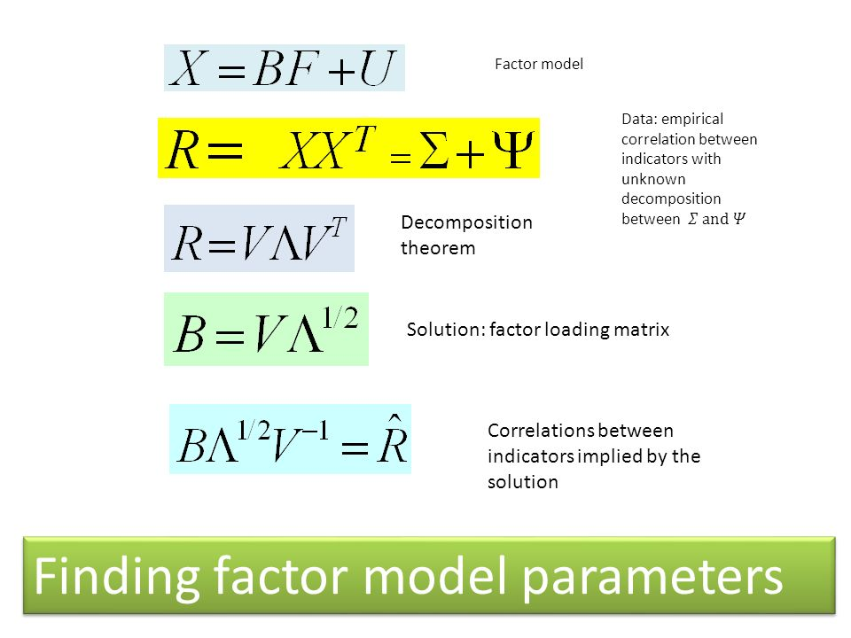 Finding factor model parameters