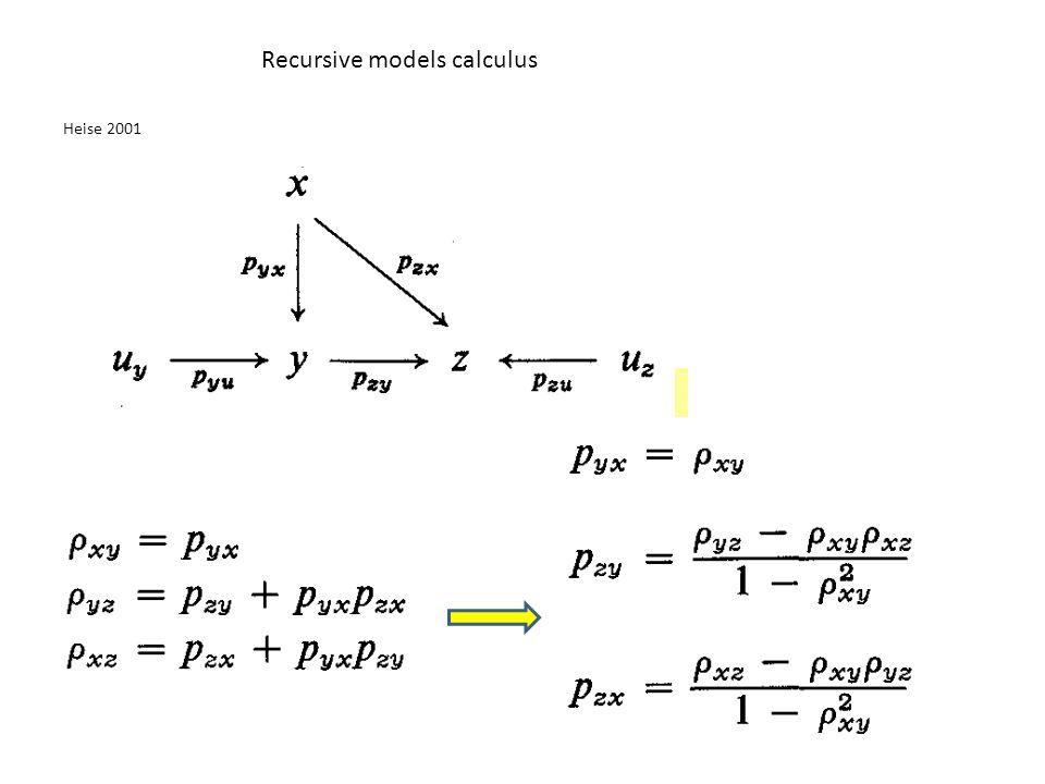 Recursive models calculus
