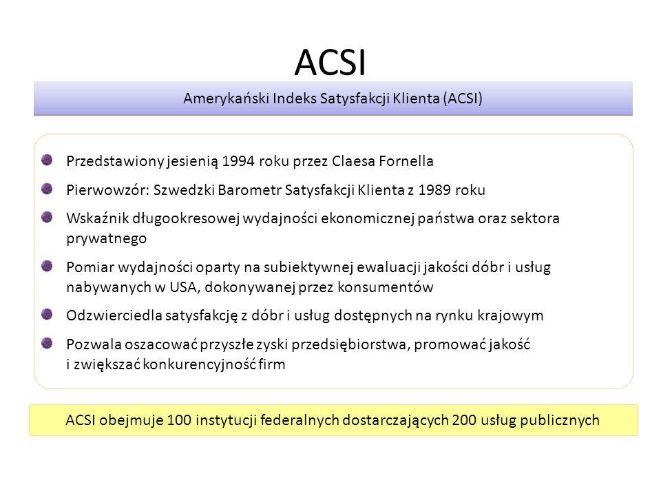 Amerykański Indeks Satysfakcji Klienta (ACSI)