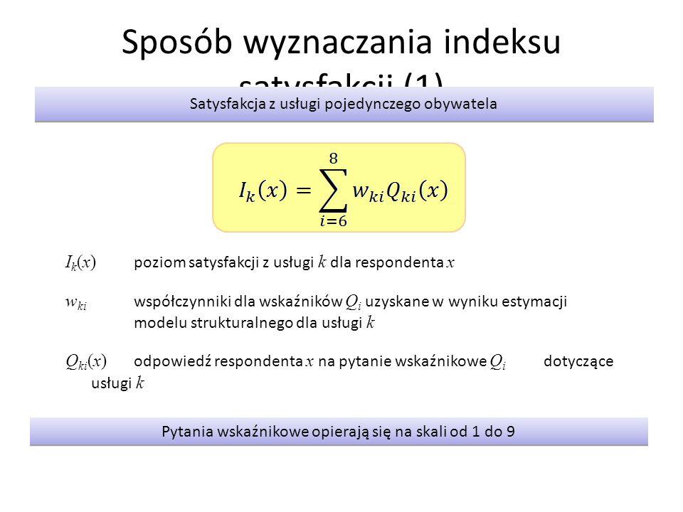 Sposób wyznaczania indeksu satysfakcji (1)