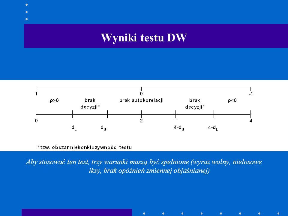 Wyniki testu DWAby stosować ten test, trzy warunki muszą być spełnione (wyraz wolny, nielosowe iksy, brak opóźnień zmiennej objaśnianej)