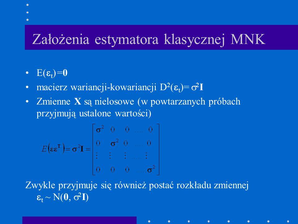 Założenia estymatora klasycznej MNK