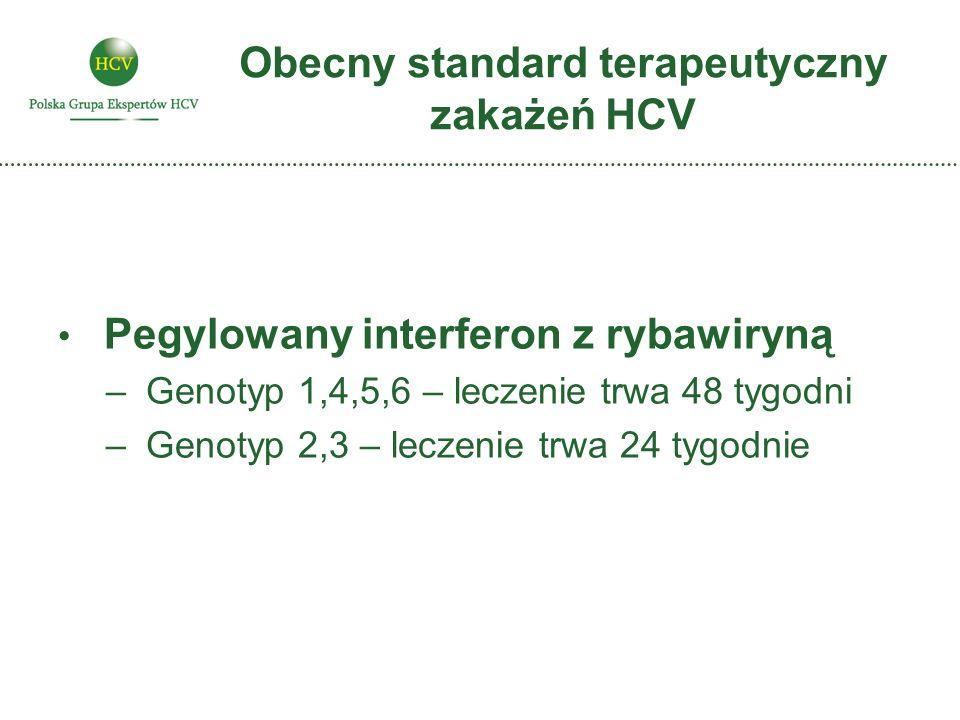 Obecny standard terapeutyczny zakażeń HCV