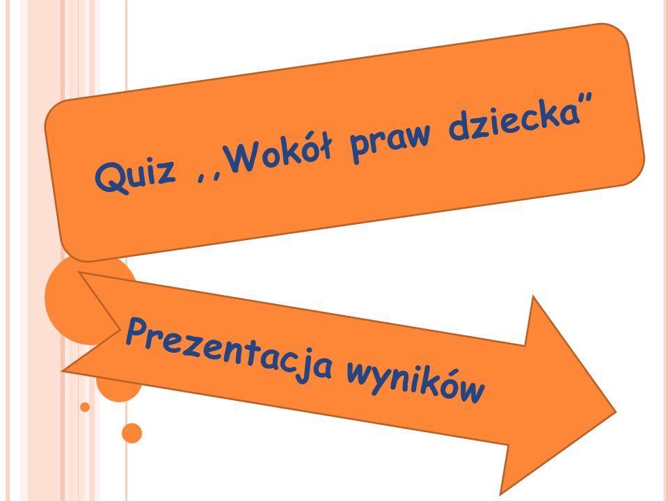 Quiz ,,Wokół praw dziecka
