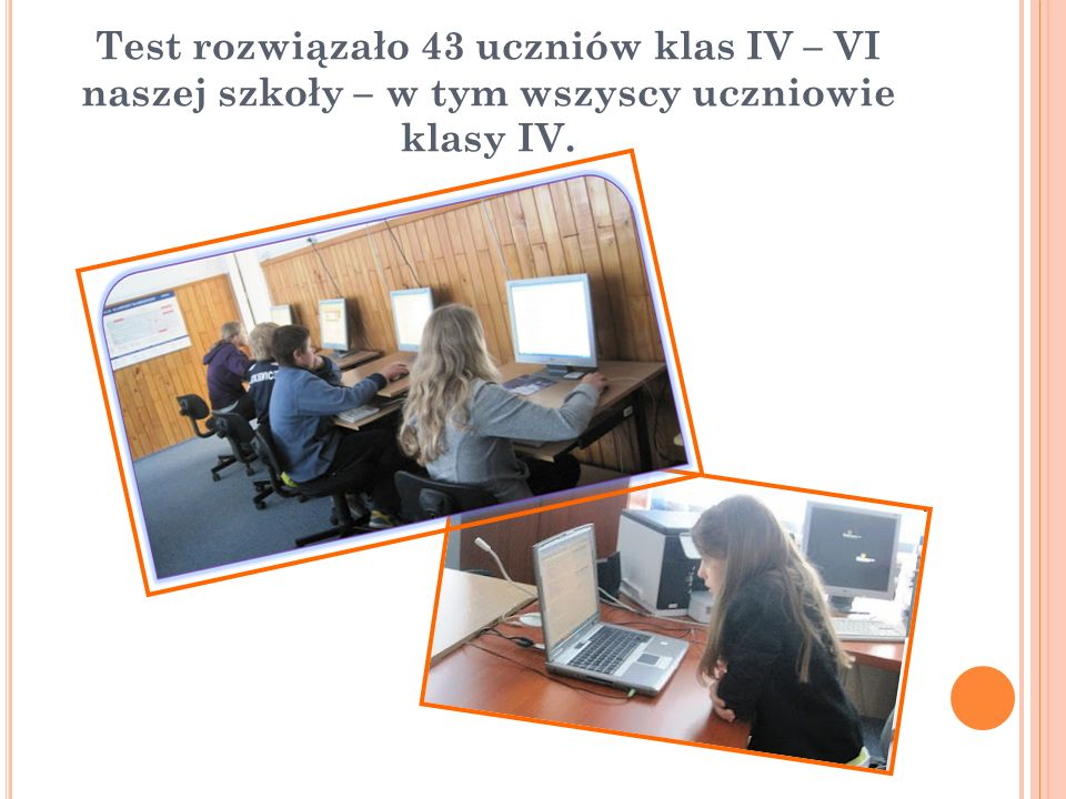 Test rozwiązało 43 uczniów klas IV – VI naszej szkoły – w tym wszyscy uczniowie klasy IV.