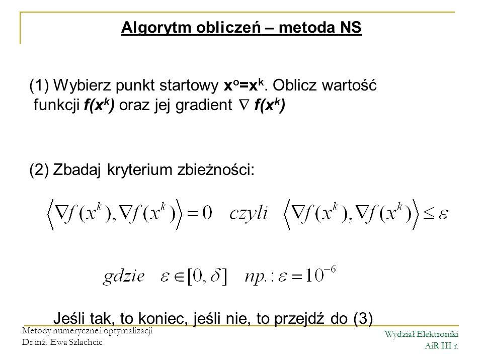 Algorytm obliczeń – metoda NS