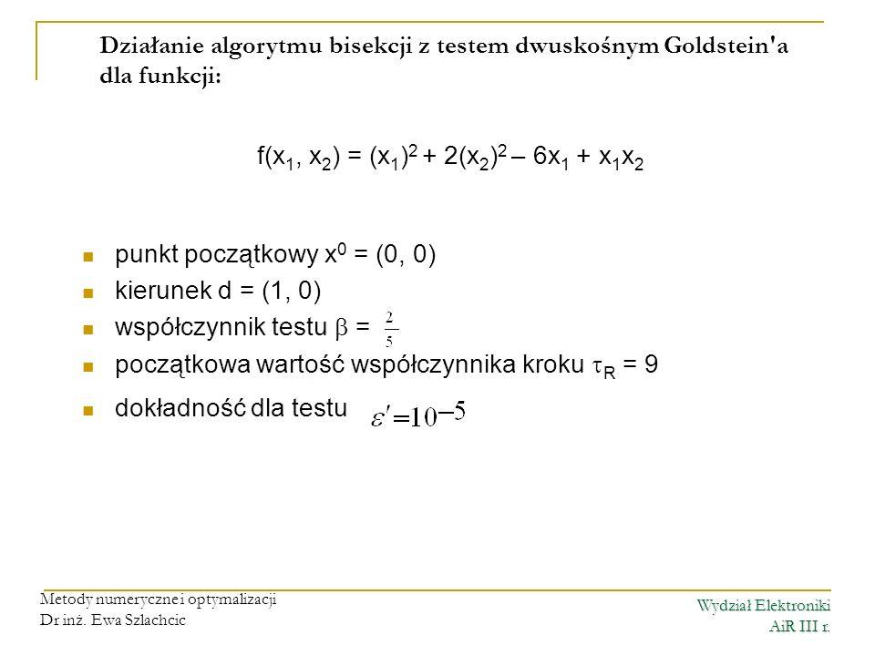 Działanie algorytmu bisekcji z testem dwuskośnym Goldstein a