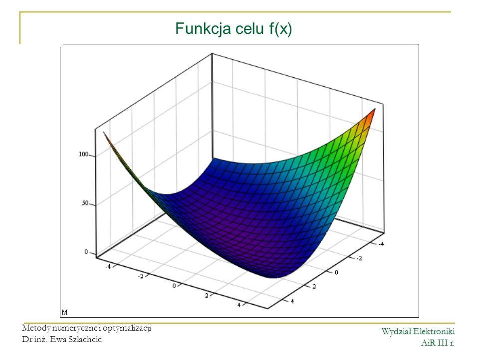 Funkcja celu f(x) Metody numeryczne i optymalizacji