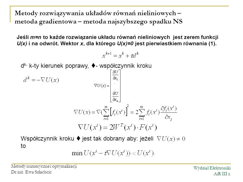 Metody rozwiązywania układów równań nieliniowych – metoda gradientowa – metoda najszybszego spadku NS