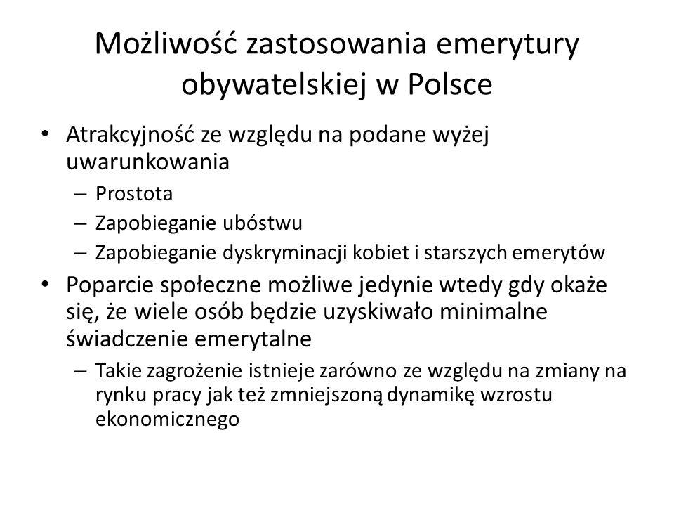 Możliwość zastosowania emerytury obywatelskiej w Polsce