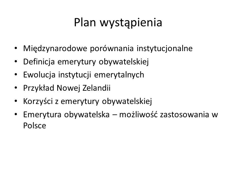 Plan wystąpienia Międzynarodowe porównania instytucjonalne