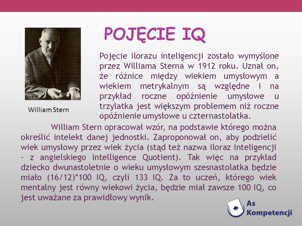 POJĘCIE IQ