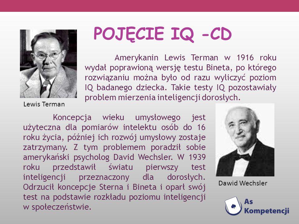 POJĘCIE IQ -cd