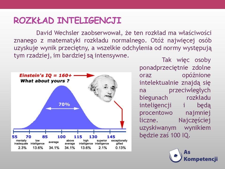 Rozkład inteligencji