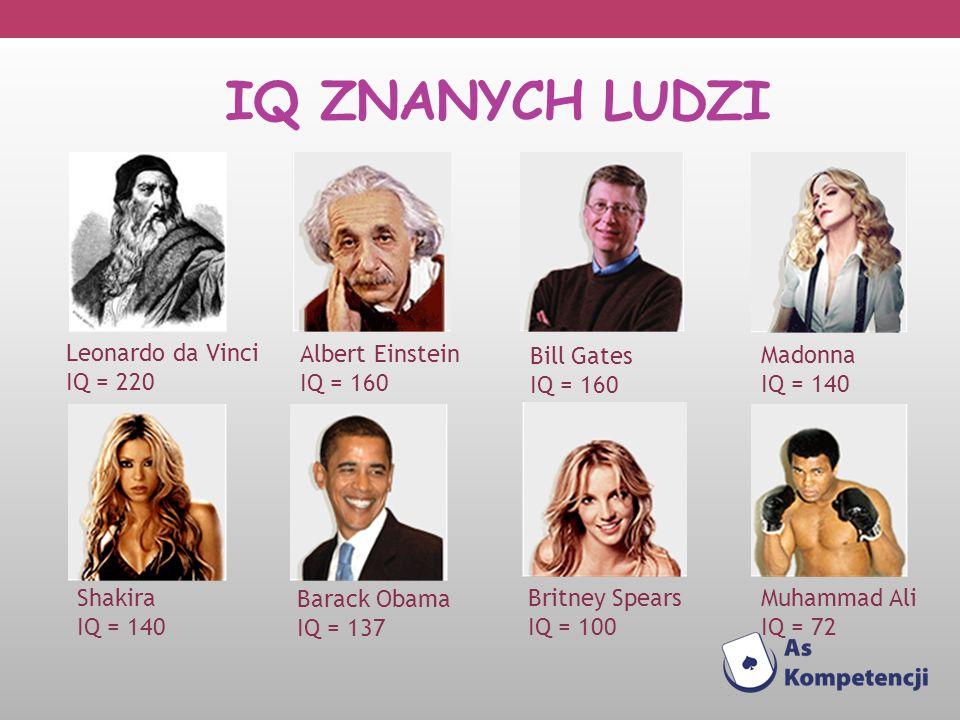 IQ znanych ludzi Leonardo da Vinci IQ = 220 Albert Einstein IQ = 160