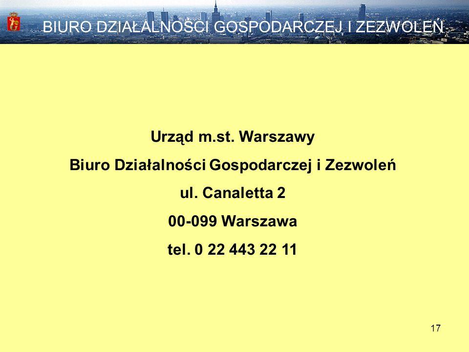 Biuro Działalności Gospodarczej i Zezwoleń
