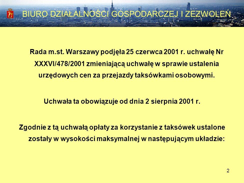 Uchwała ta obowiązuje od dnia 2 sierpnia 2001 r.