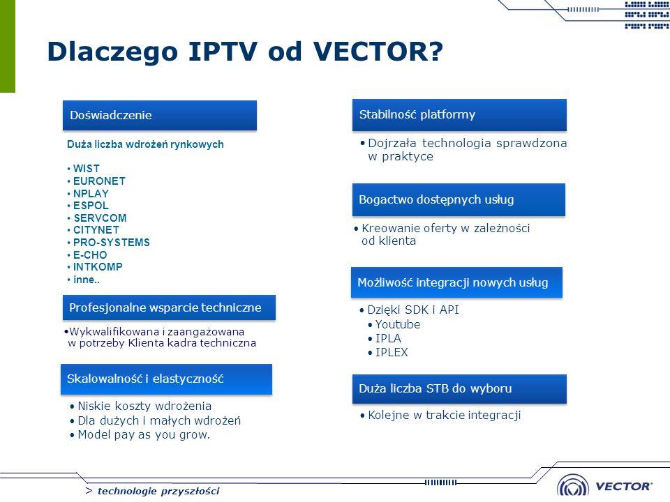 Dlaczego IPTV od VECTOR