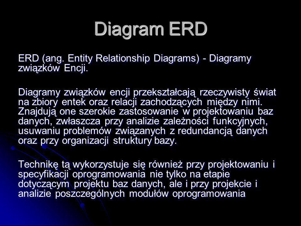 Diagram ERD ERD (ang. Entity Relationship Diagrams) - Diagramy związków Encji.