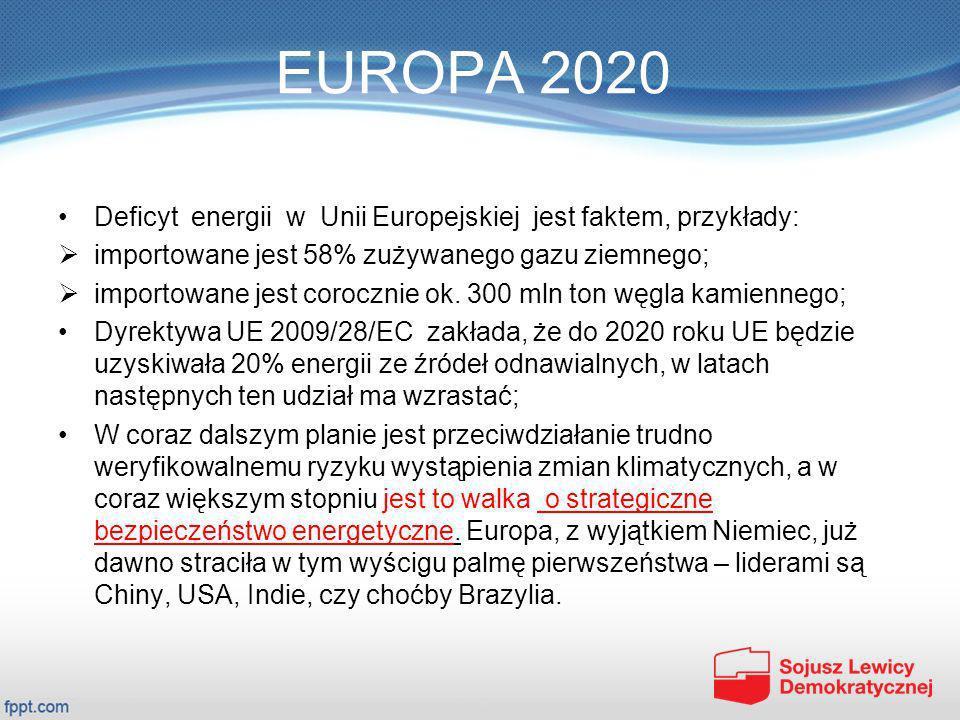 EUROPA 2020 Deficyt energii w Unii Europejskiej jest faktem, przykłady: importowane jest 58% zużywanego gazu ziemnego;