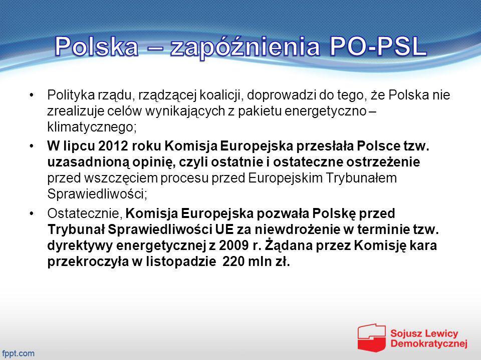 Polska – zapóźnienia PO-PSL