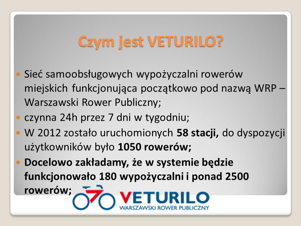 Czym jest VETURILO Sieć samoobsługowych wypożyczalni rowerów miejskich funkcjonująca początkowo pod nazwą WRP – Warszawski Rower Publiczny;
