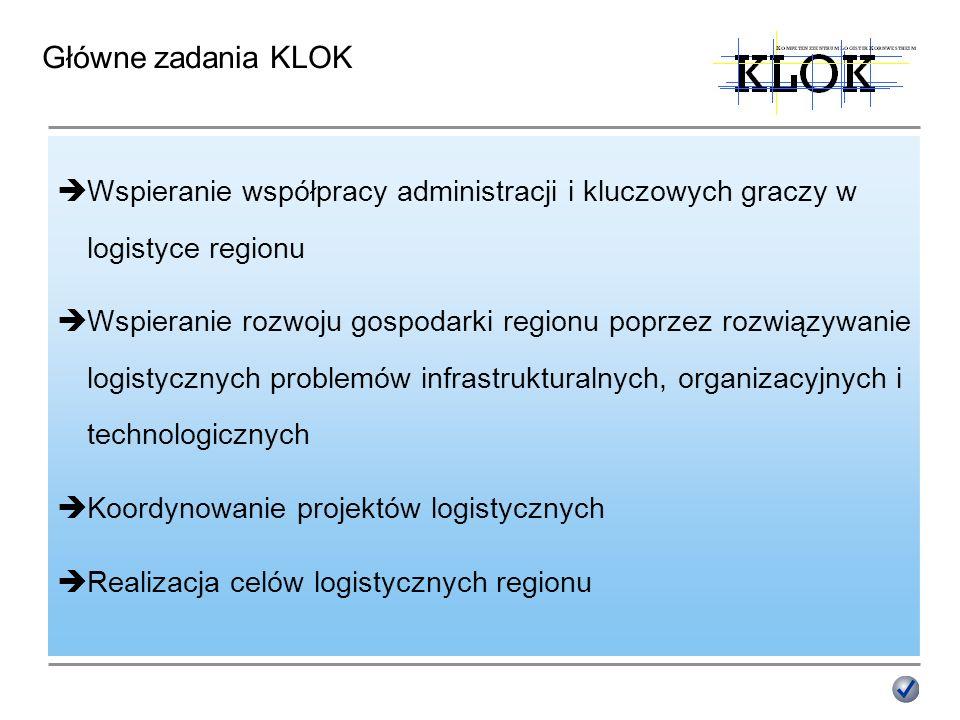 Główne zadania KLOK Wspieranie współpracy administracji i kluczowych graczy w logistyce regionu.