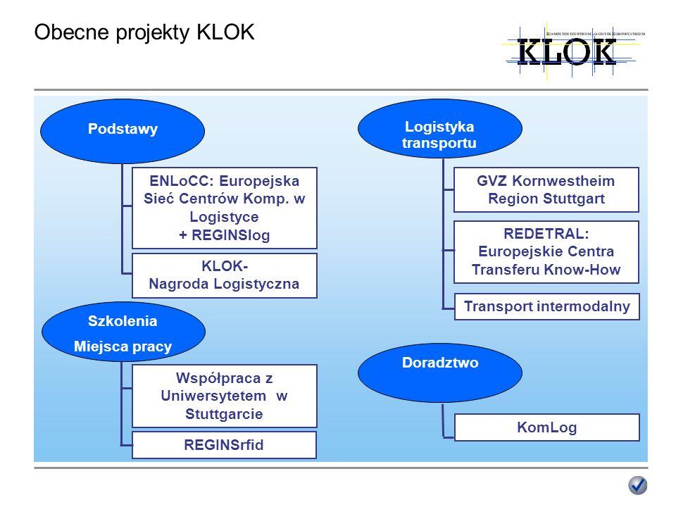 Obecne projekty KLOK Podstawy Logistyka transportu